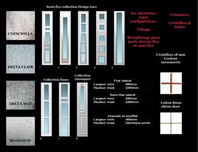 Configuration Vitrage Remplissage