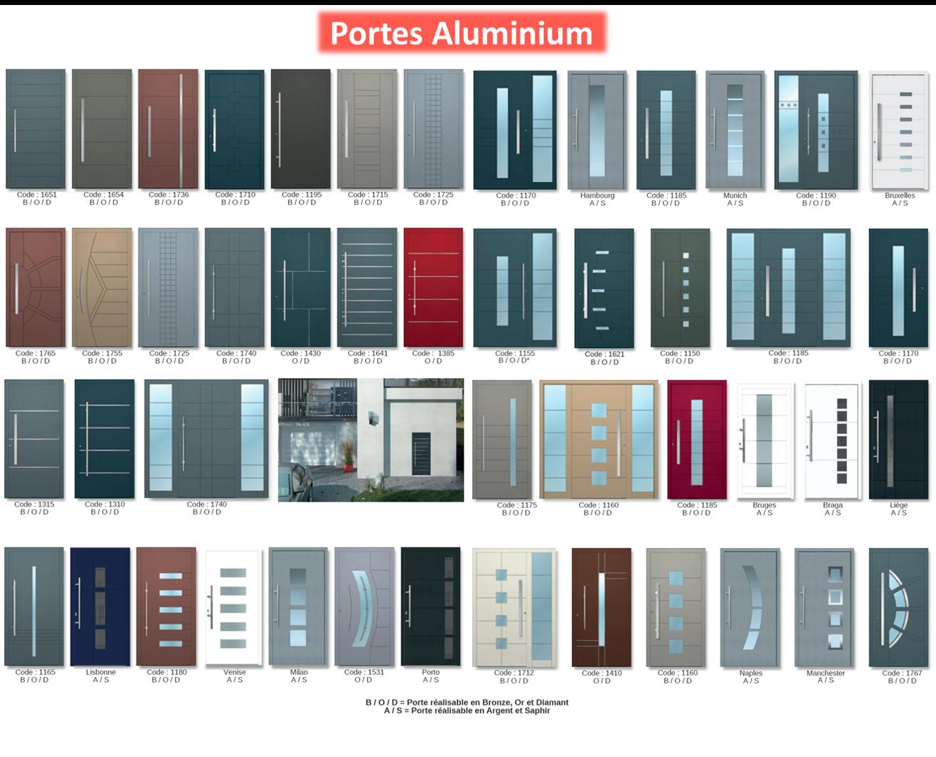 Portes Aluminium Revue
